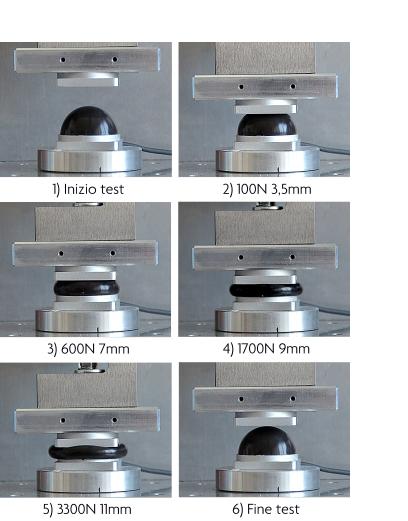 Celle di carico ottiche multiassiali test guscio siliconico